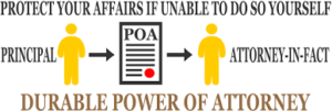 Florida Durable Power of Attorney for finances